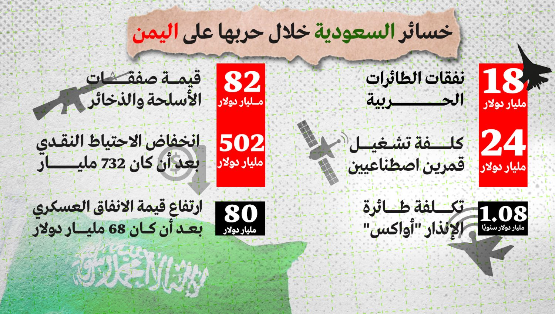 السعودية أنفقت المليارات على هزيمتها!