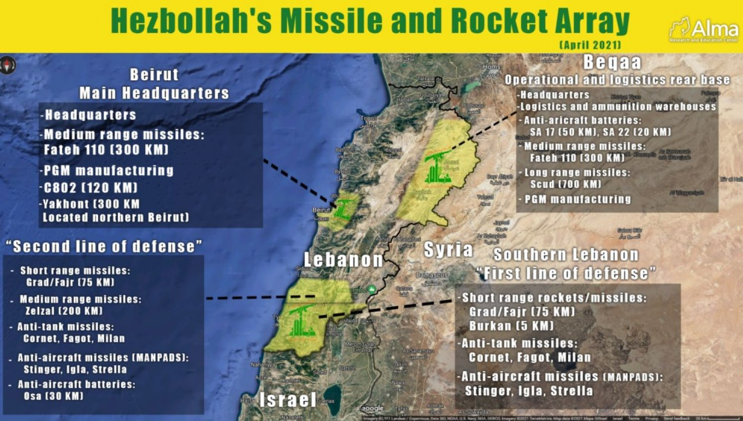 خريطة انتشار صواريخ حزب الله.. هدف استخباراتي أم ذريعة للعدوان؟