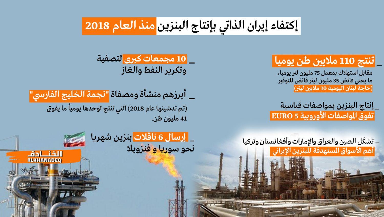 إيران تصدر البنزين منذ العام 2018