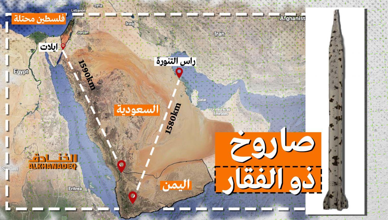 رسالة رأس التنورة: صواريخ اليمن تطال اسرائيل عمليا