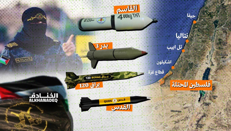 سرايا القدس: قدرات صاروخية متطوّرة وفي جعبتها المزيد