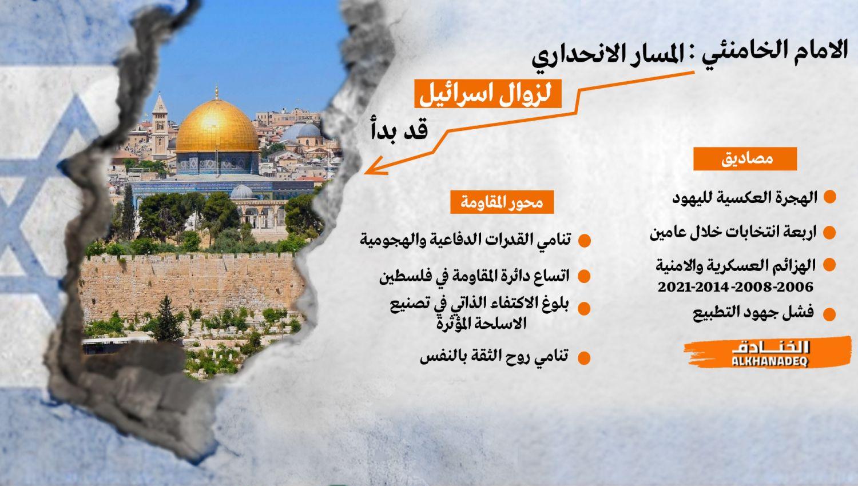 """كيف يرى الإمام الخامنئي زوال """"إسرائيل"""" + فيديو"""